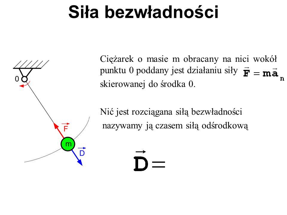 Siła bezwładności Ciężarek o masie m obracany na nici wokół punktu 0 poddany jest działaniu siły. skierowanej do środka 0.