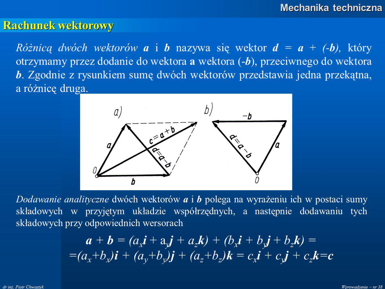a + b = (axi + ayj + azk) + (bxi + byj + bzk) =