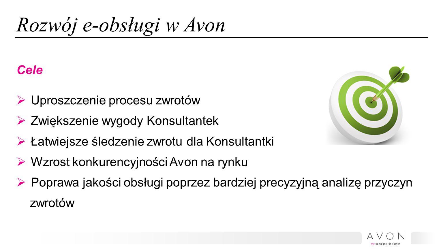 Rozwój e-obsługi w Avon