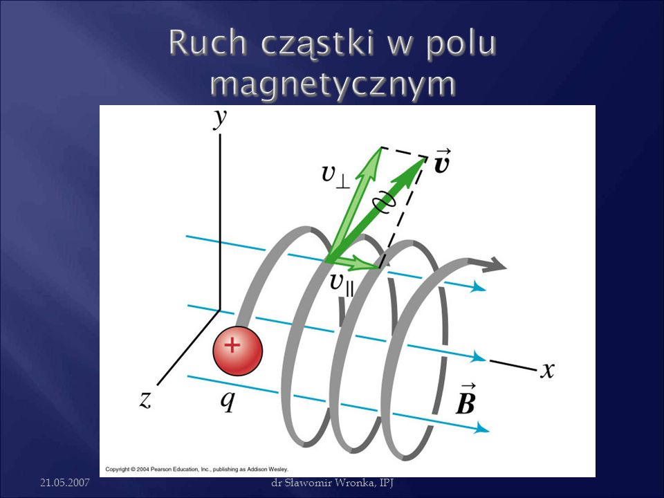 Ruch cząstki w polu magnetycznym