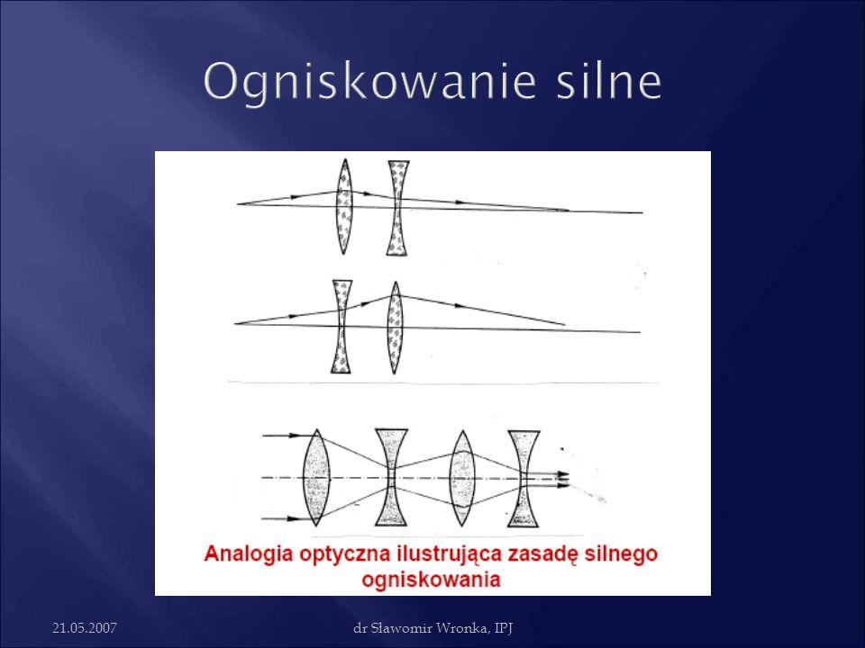 Ogniskowanie silne 21.05.2007 dr Sławomir Wronka, IPJ