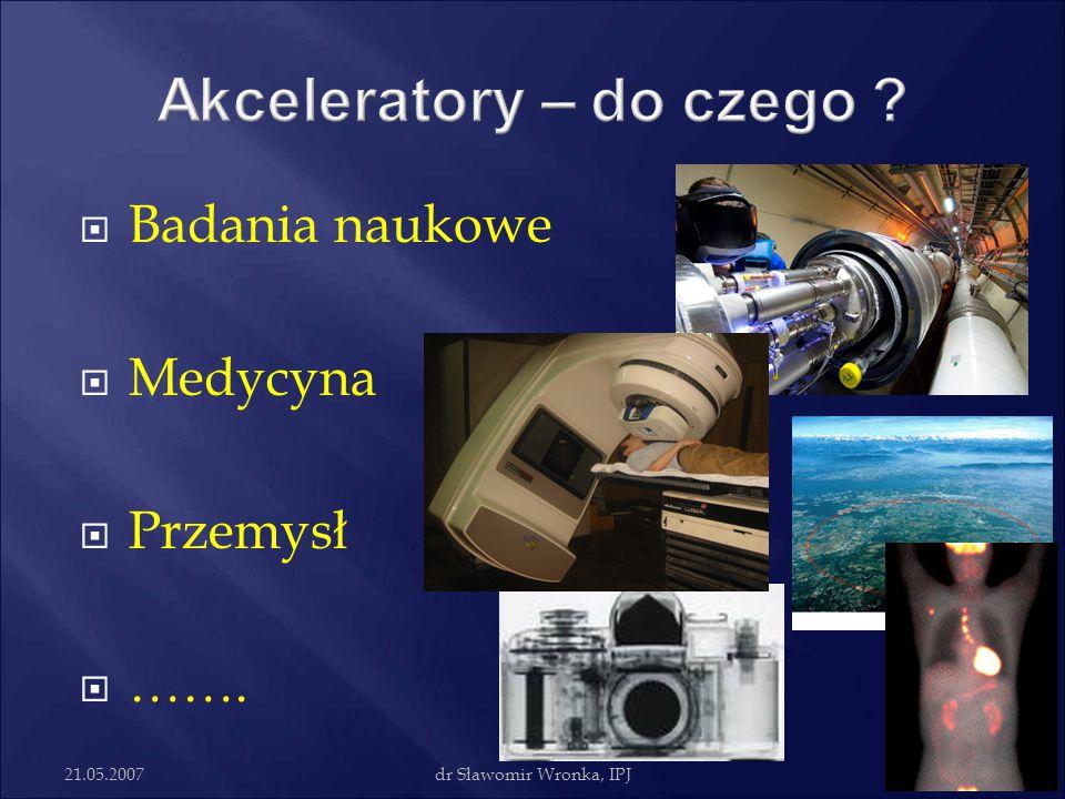 Akceleratory – do czego