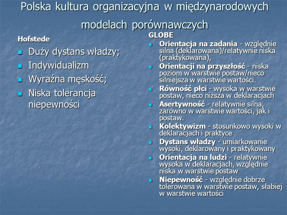 Polska kultura organizacyjna w międzynarodowych modelach porównawczych