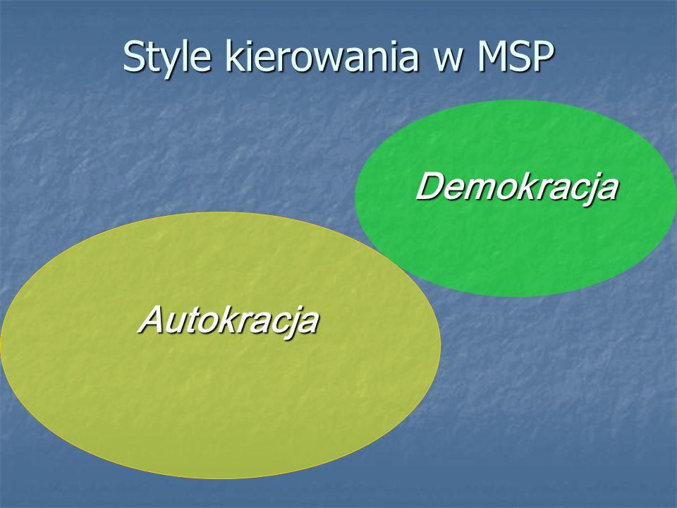 Style kierowania w MSP Demokracja Autokracja