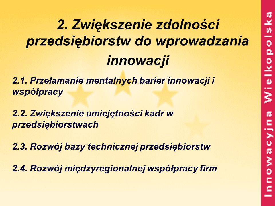 2. Zwiększenie zdolności przedsiębiorstw do wprowadzania innowacji