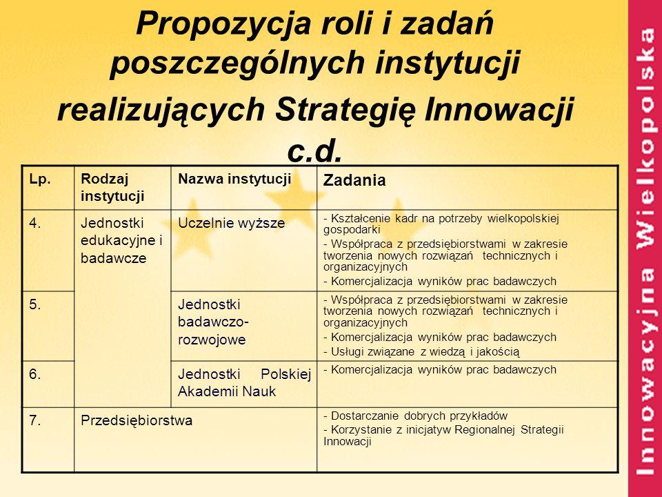 Propozycja roli i zadań poszczególnych instytucji realizujących Strategię Innowacji c.d.