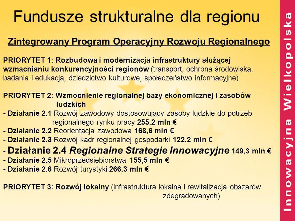 Fundusze strukturalne dla regionu