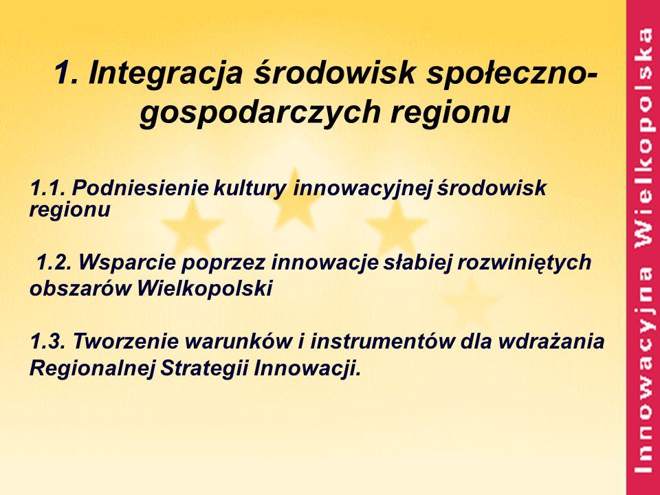 1. Integracja środowisk społeczno-gospodarczych regionu