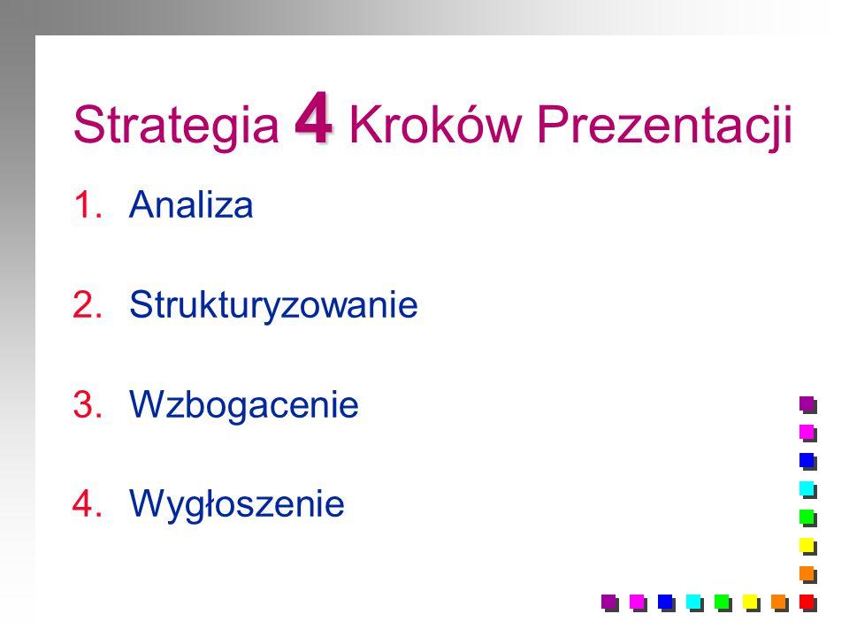 Strategia 4 Kroków Prezentacji