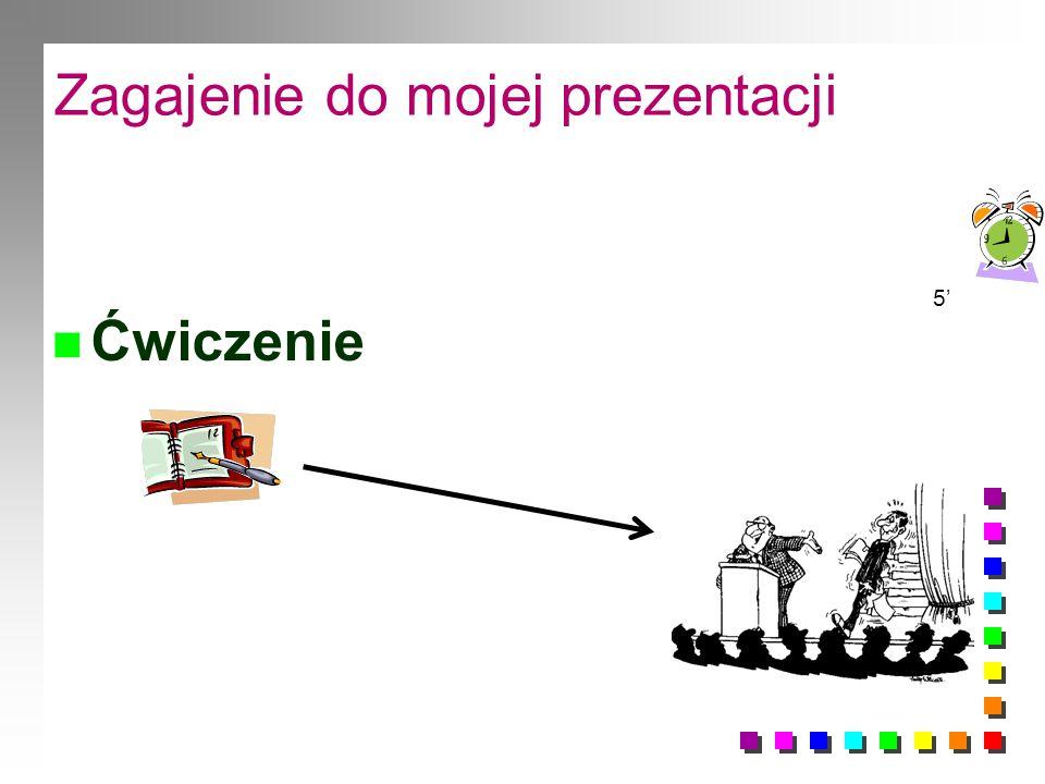 Zagajenie do mojej prezentacji
