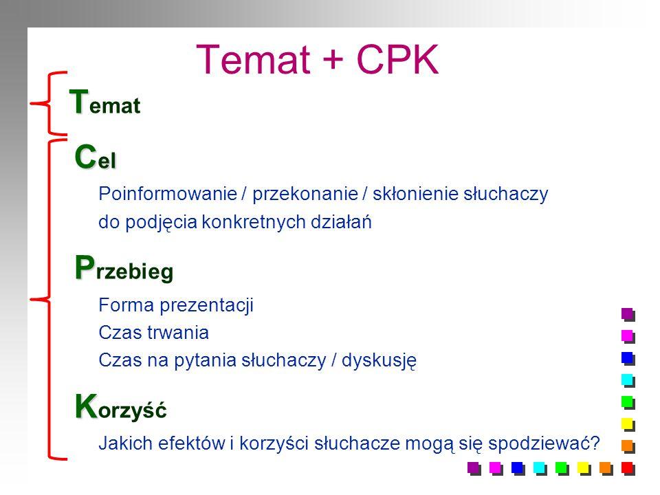 Temat + CPK Temat. Cel Poinformowanie / przekonanie / skłonienie słuchaczy do podjęcia konkretnych działań.