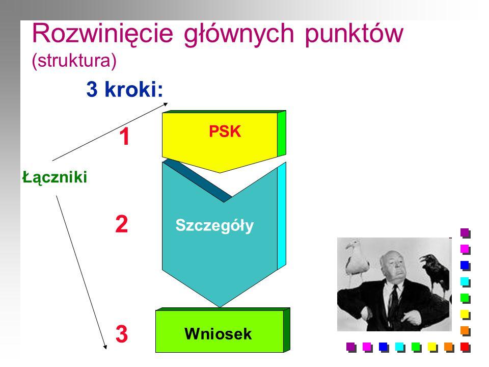 Rozwinięcie głównych punktów (struktura)