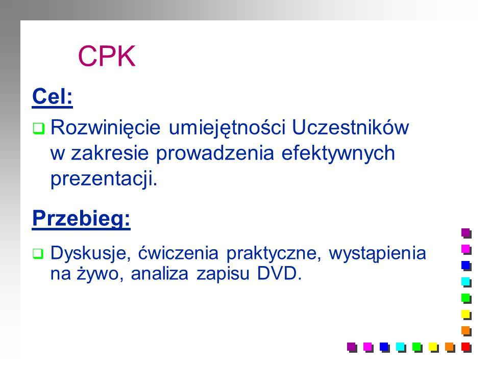 CPK Cel: Rozwinięcie umiejętności Uczestników w zakresie prowadzenia efektywnych prezentacji. Przebieg: