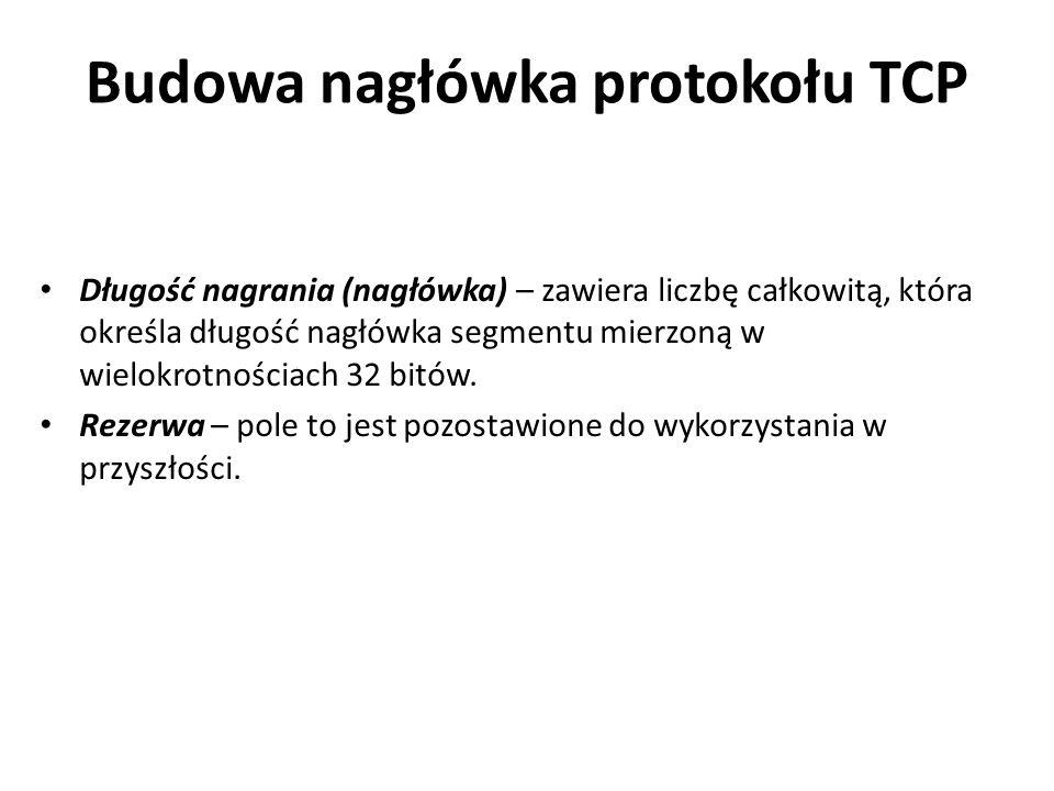 Budowa nagłówka protokołu TCP