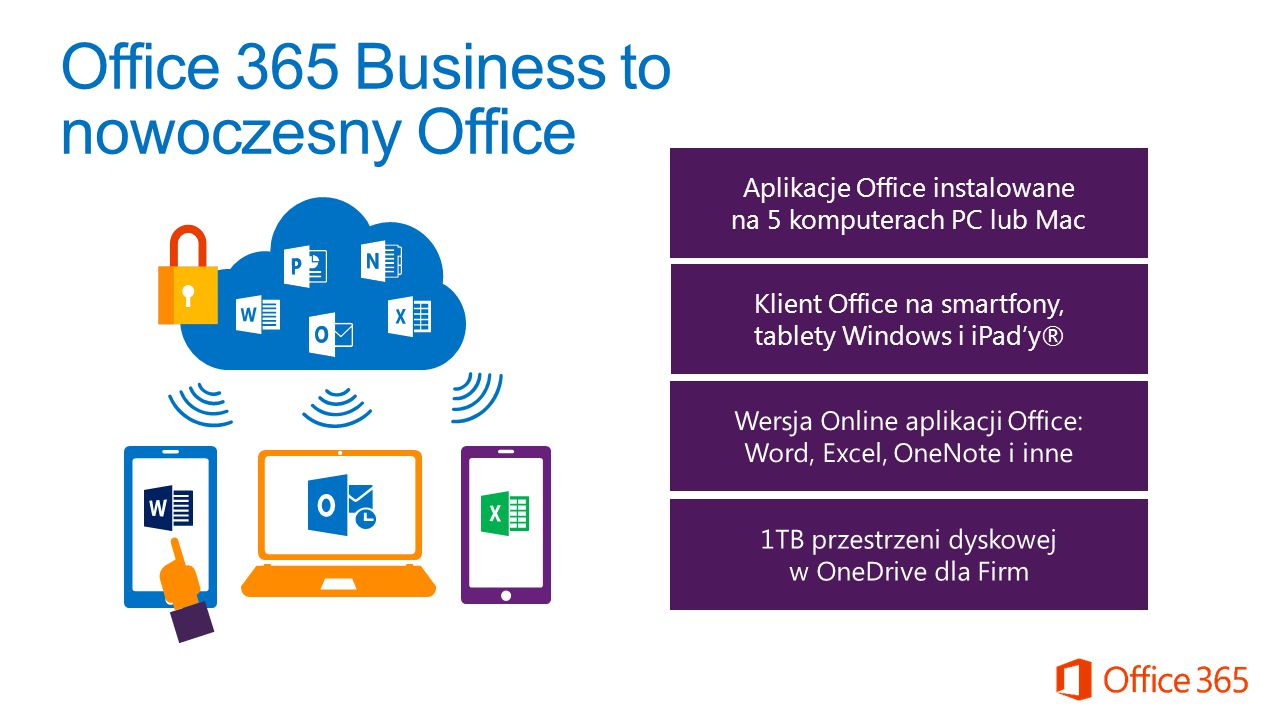 Office 365 Business to nowoczesny Office