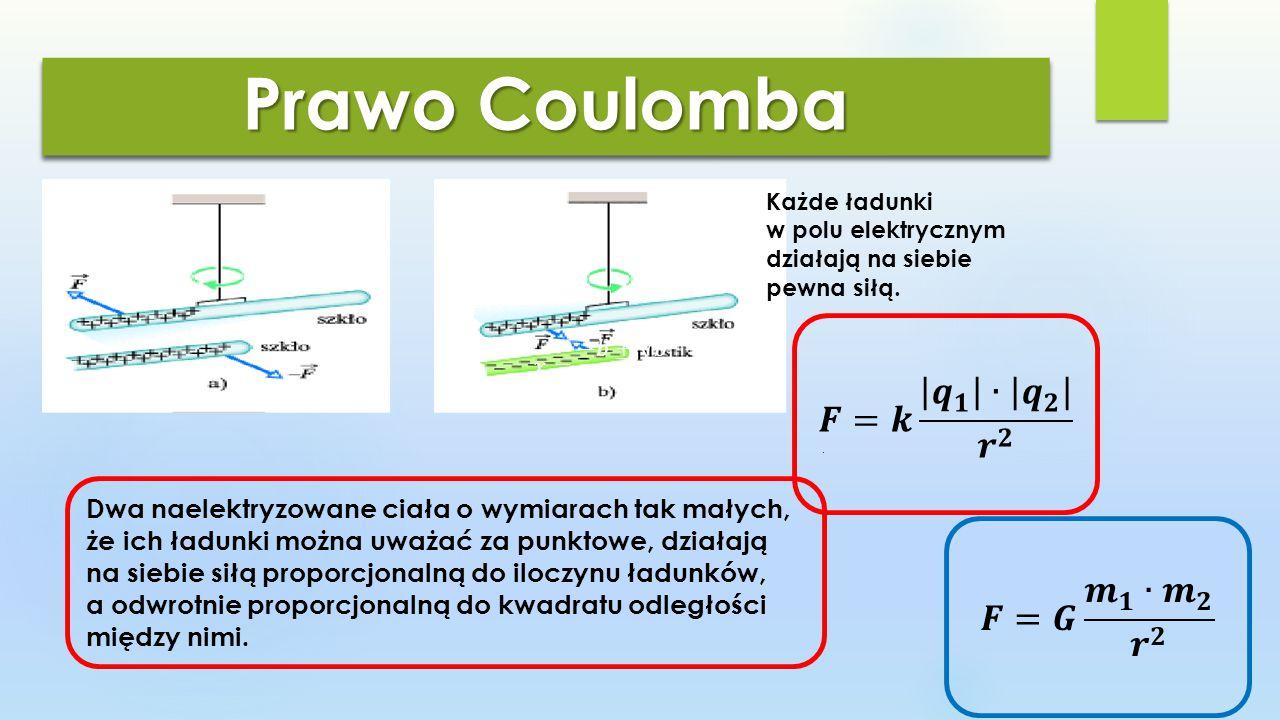 Prawo Coulomba 𝑭=𝒌 𝒒 𝟏 ∙ 𝒒 𝟐 𝒓 𝟐 𝑭=𝑮 𝒎 𝟏 ∙ 𝒎 𝟐 𝒓 𝟐