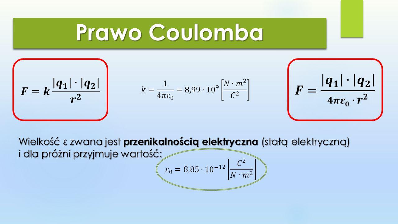 Prawo Coulomba 𝑭= 𝒒 𝟏 ∙ 𝒒 𝟐 𝟒𝝅 𝜺 𝟎 ∙ 𝒓 𝟐 𝑭=𝒌 𝒒 𝟏 ∙ 𝒒 𝟐 𝒓 𝟐
