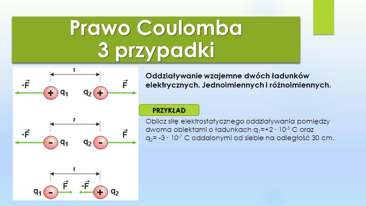 Prawo Coulomba 3 przypadki
