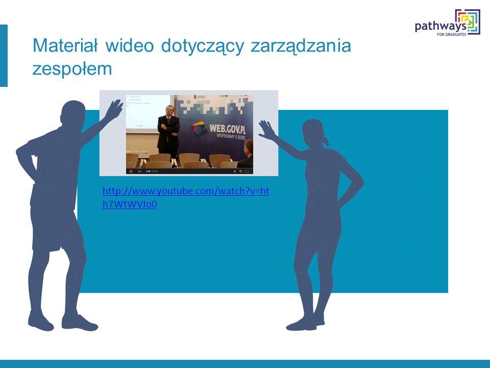 Materiał wideo dotyczący zarządzania zespołem