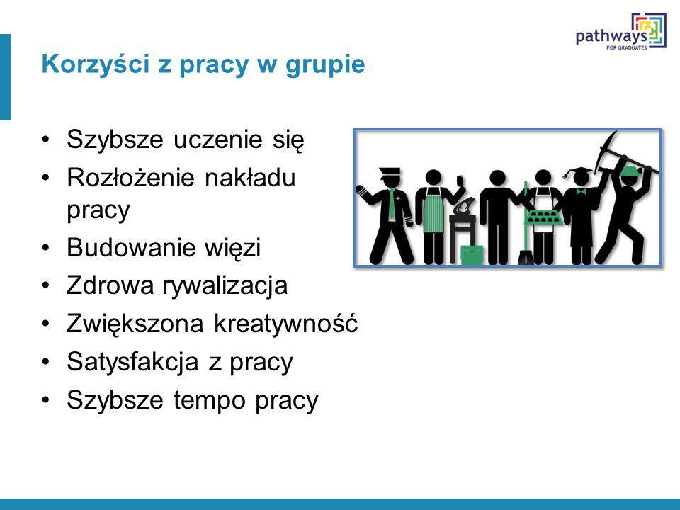 Korzyści z pracy w grupie