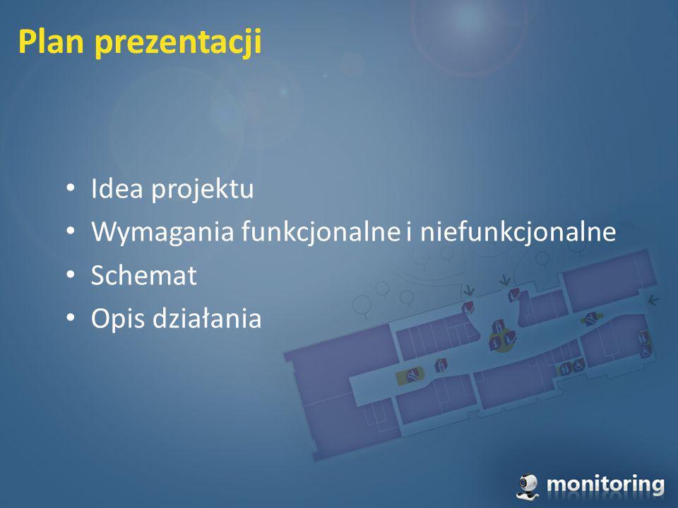 Plan prezentacji Idea projektu