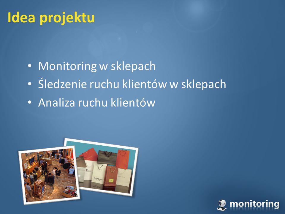 Idea projektu Monitoring w sklepach