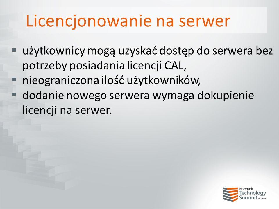 Licencjonowanie na serwer