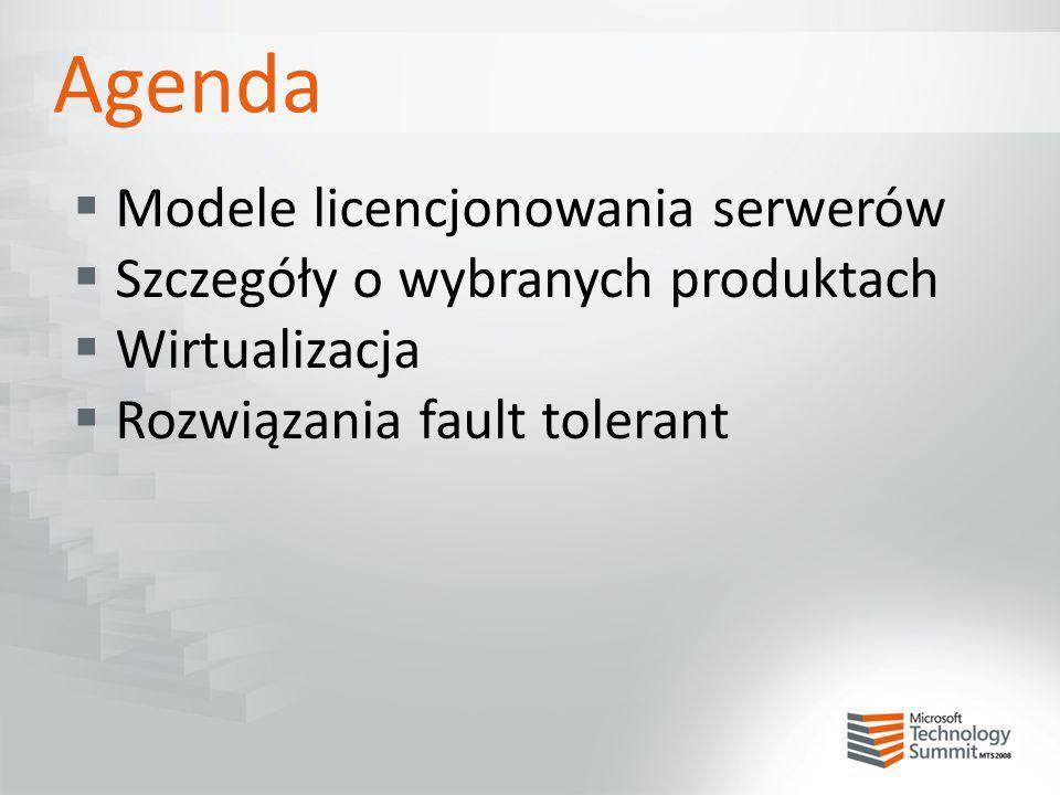 Agenda Modele licencjonowania serwerów