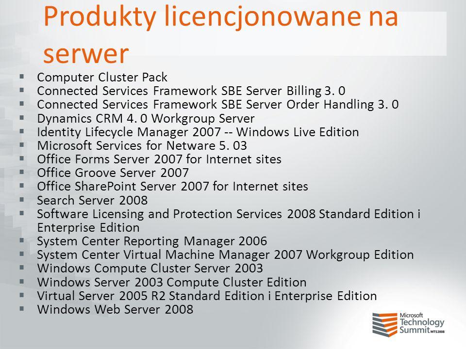 Produkty licencjonowane na serwer