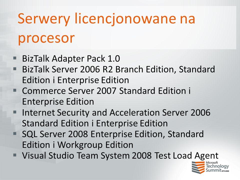 Serwery licencjonowane na procesor