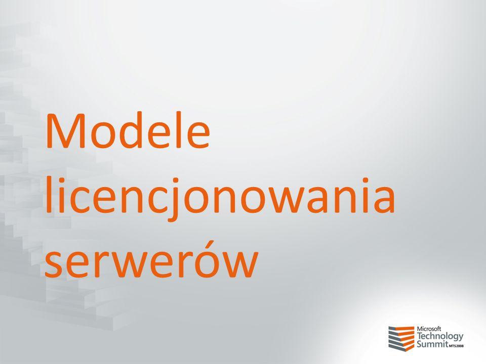 Modele licencjonowania serwerów
