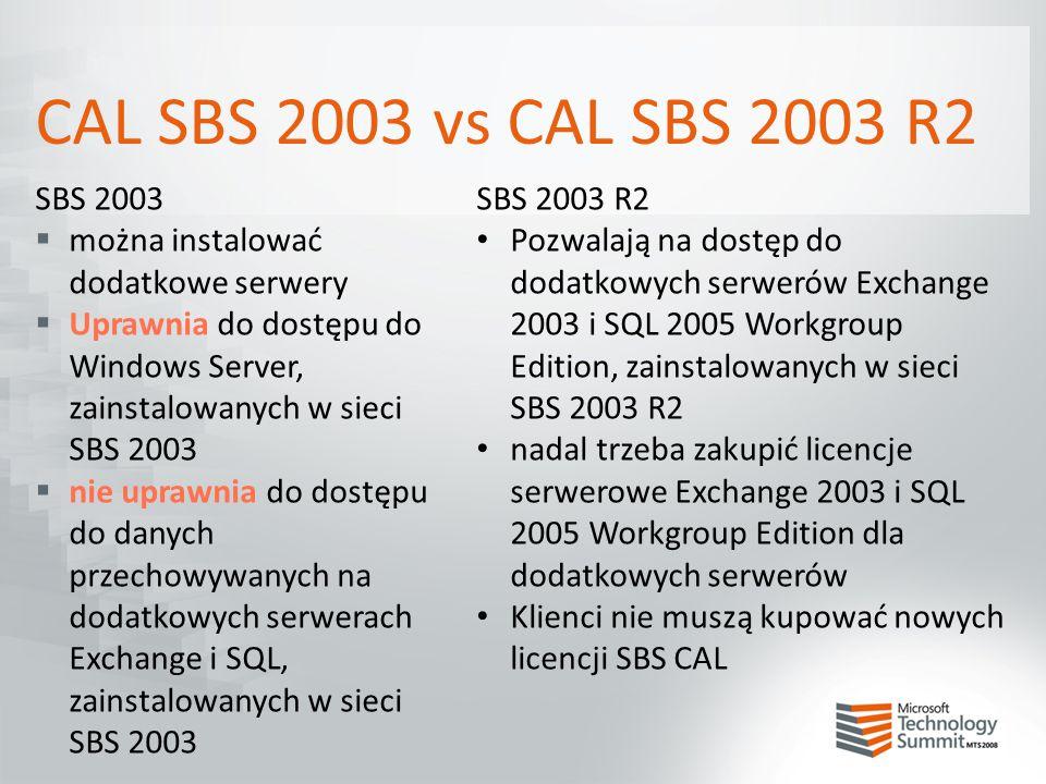 CAL SBS 2003 vs CAL SBS 2003 R2 SBS 2003. można instalować dodatkowe serwery.