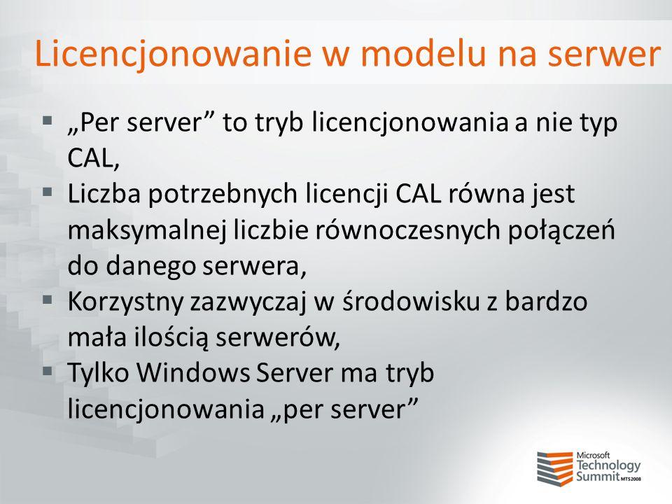 Licencjonowanie w modelu na serwer
