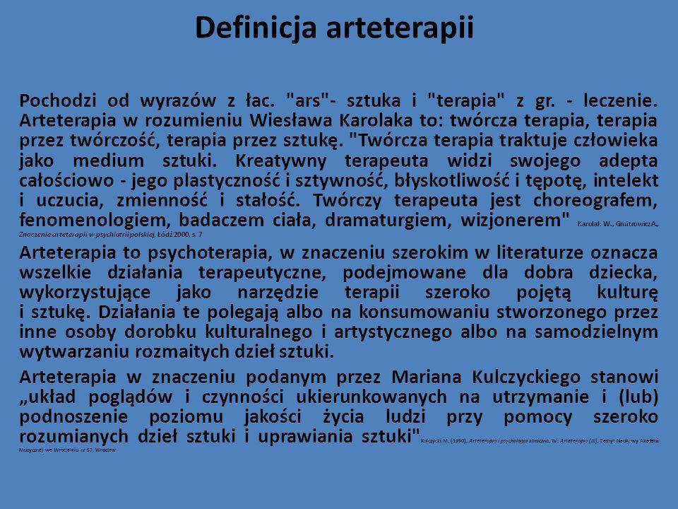 Definicja arteterapii