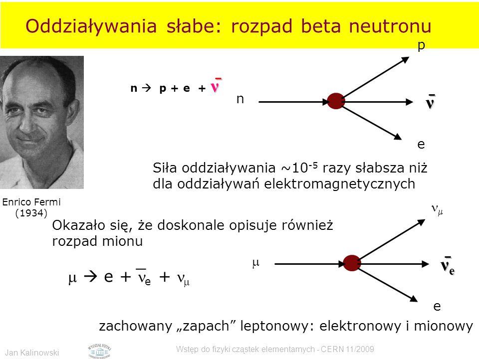Oddziaływania słabe: rozpad beta neutronu