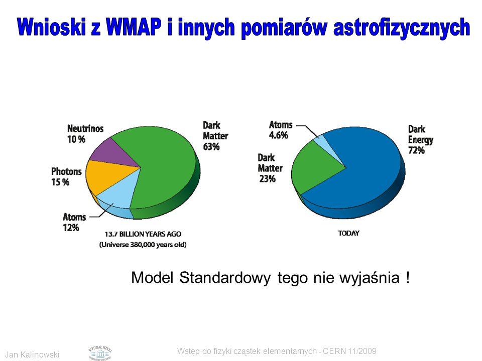 Wnioski z WMAP i innych pomiarów astrofizycznych