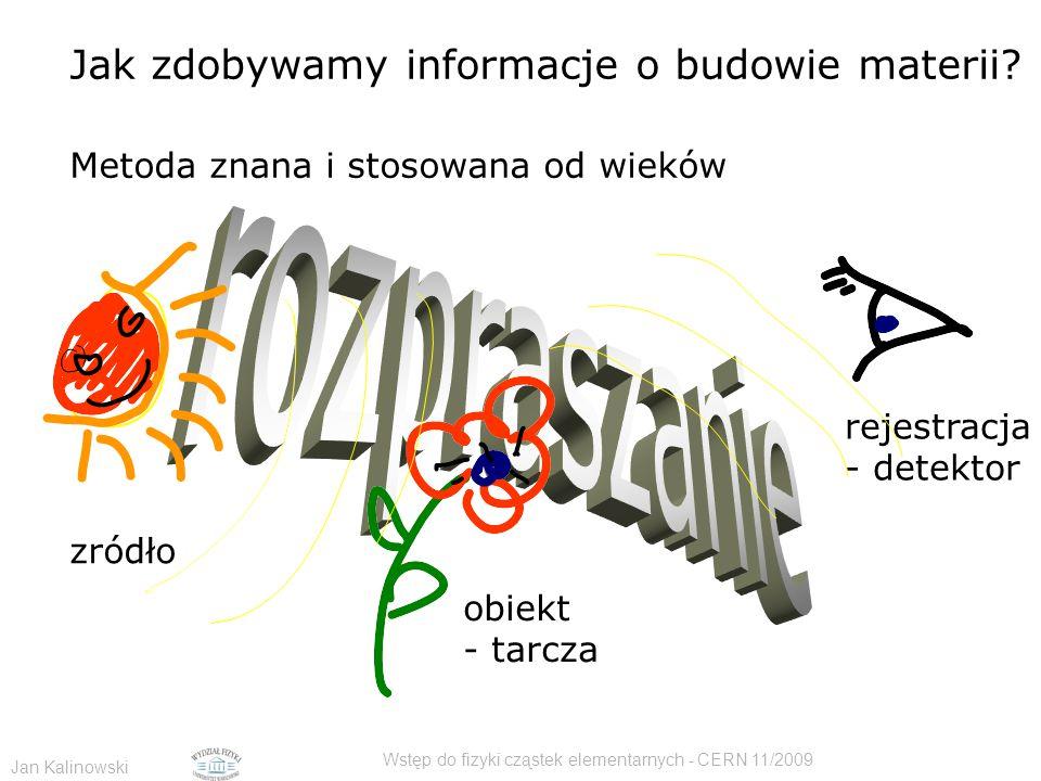 Wstęp do fizyki cząstek elementarnych - CERN 11/2009