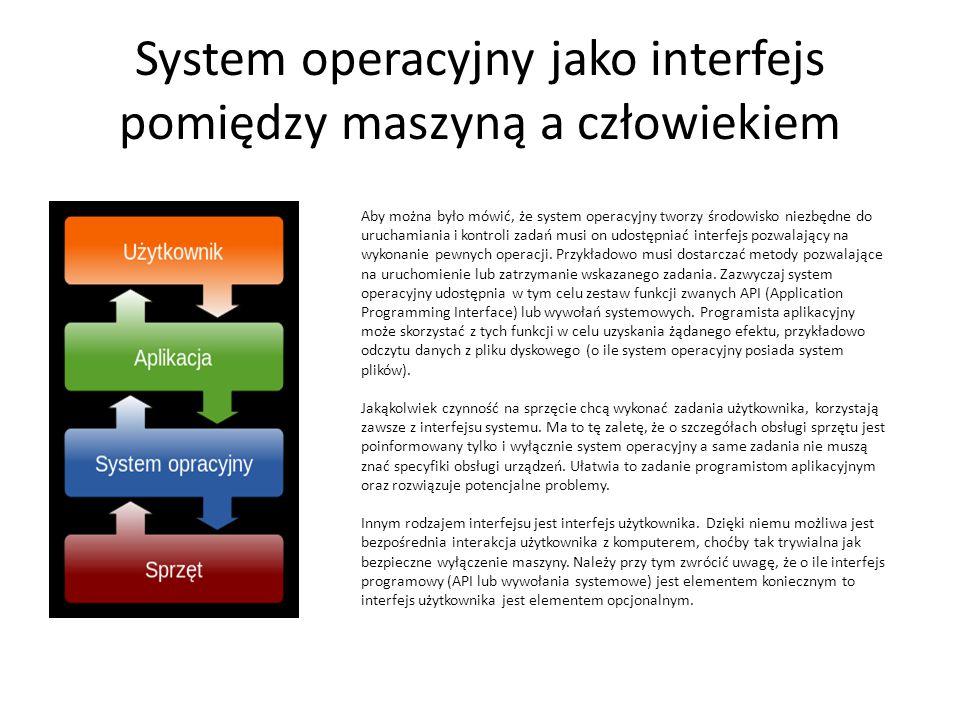 System operacyjny jako interfejs pomiędzy maszyną a człowiekiem