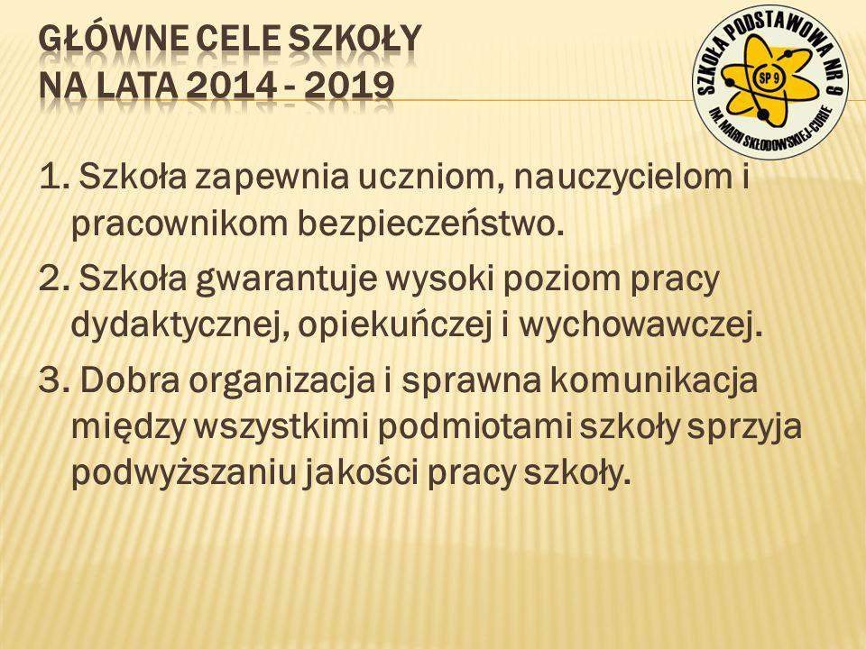 GŁÓWNE CELE SZKOŁY NA LATA 2014 - 2019