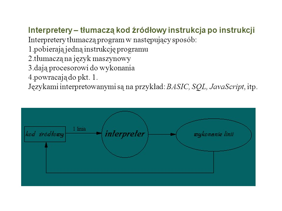 Interpretery – tłumaczą kod źródłowy instrukcja po instrukcji
