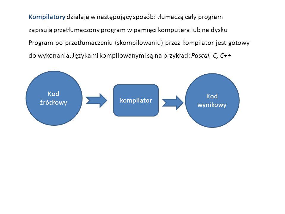 Kompilatory działają w następujący sposób: tłumaczą cały program