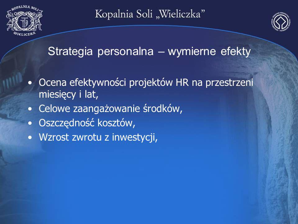 Strategia personalna – wymierne efekty
