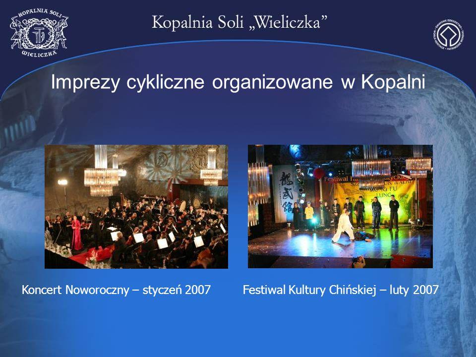 Imprezy cykliczne organizowane w Kopalni