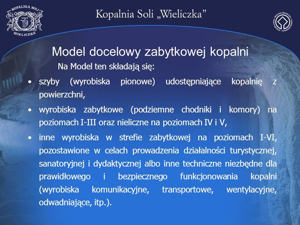 Model docelowy zabytkowej kopalni