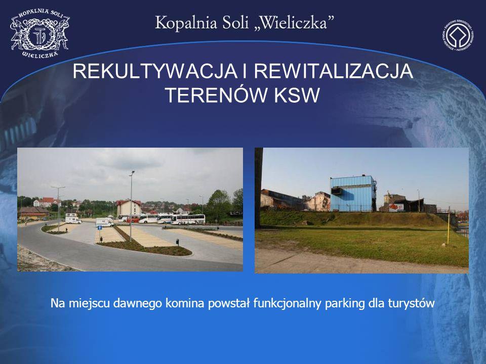 REKULTYWACJA I REWITALIZACJA TERENÓW KSW