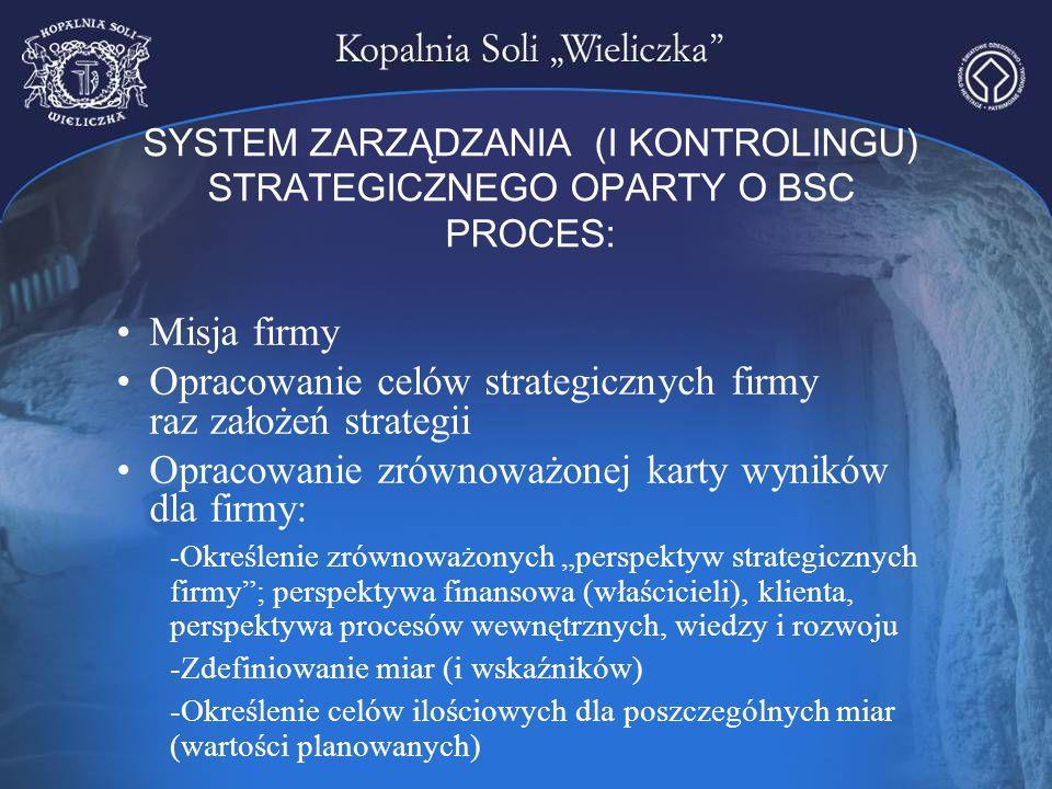 SYSTEM ZARZĄDZANIA (I KONTROLINGU) STRATEGICZNEGO OPARTY O BSC PROCES: