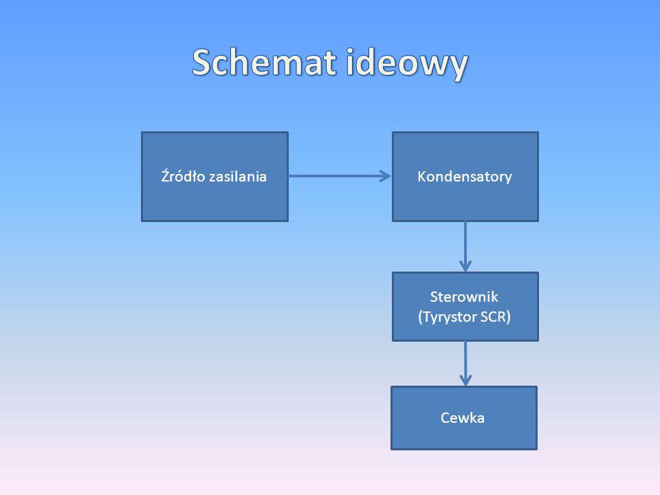 Schemat ideowy Źródło zasilania Kondensatory Sterownik (Tyrystor SCR)