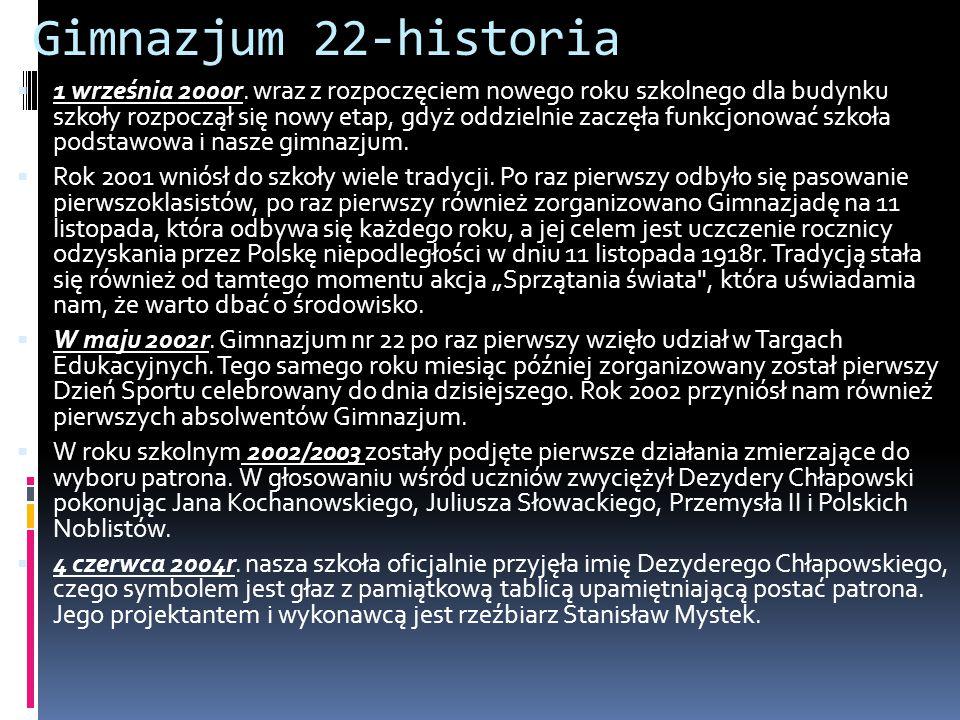 Gimnazjum 22-historia