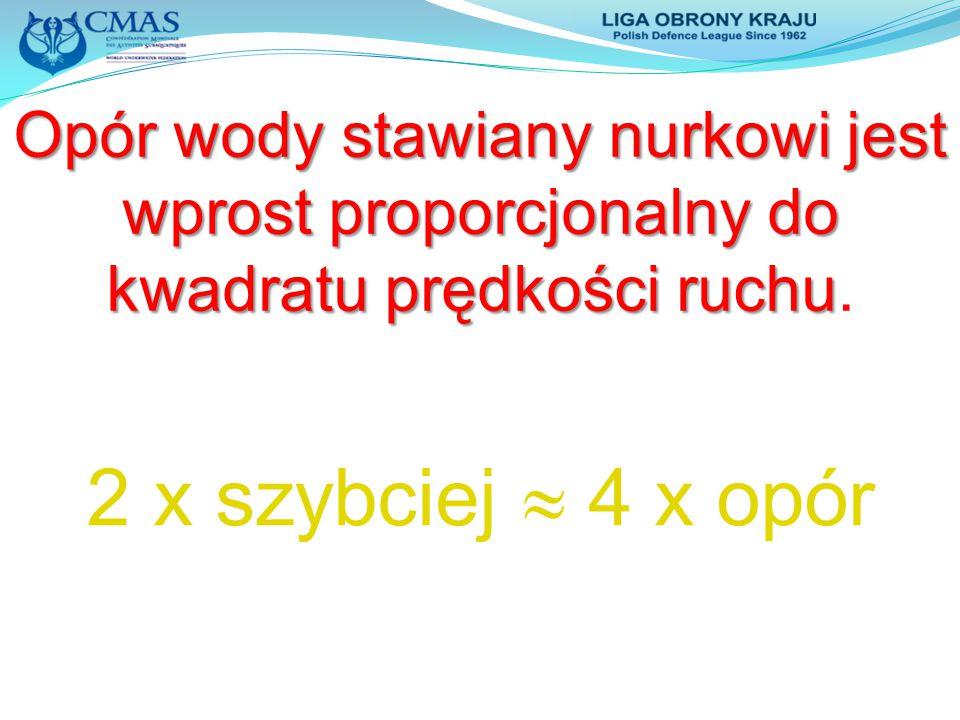 Opór wody stawiany nurkowi jest wprost proporcjonalny do kwadratu prędkości ruchu.