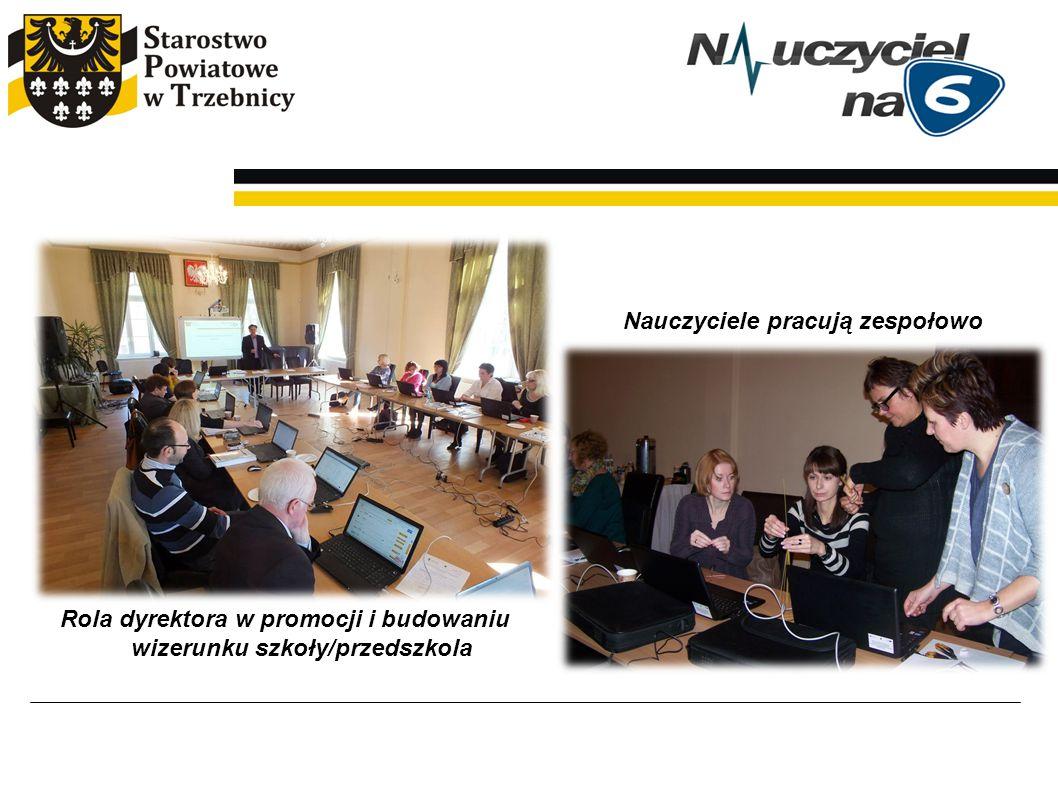 Rola dyrektora w promocji i budowaniu wizerunku szkoły/przedszkola
